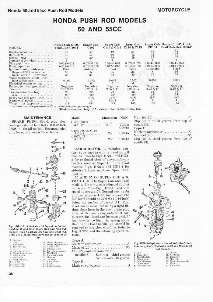 Honda C105 Service manual4-Stroke.net