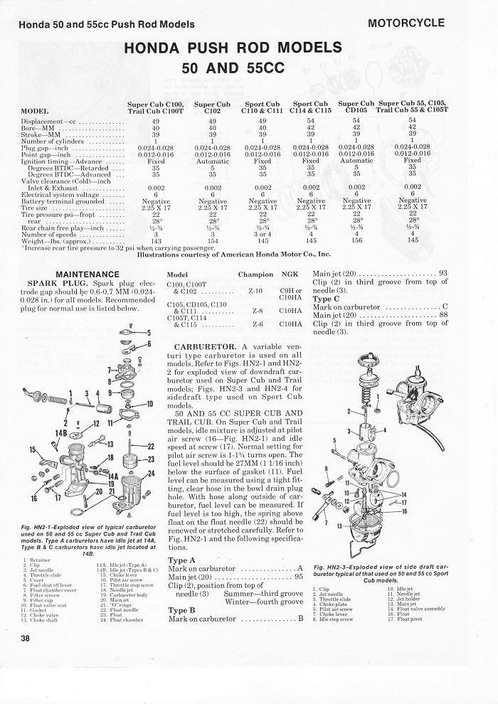 honda c110 service manual rh 4 stroke net