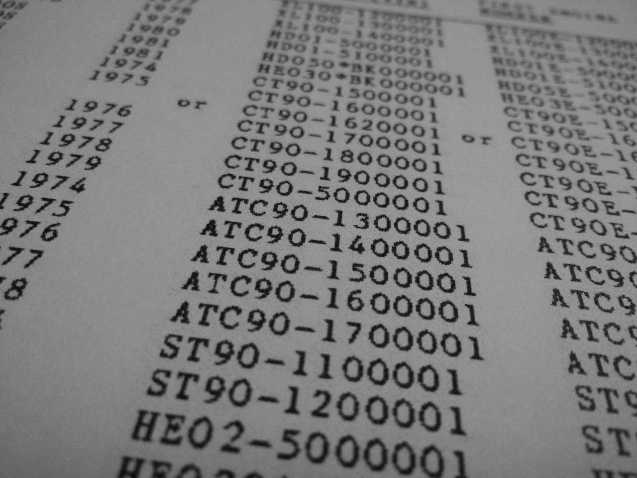 New Data Added To The Honda Vin Database Ss50 Wiring Diagram Motorcyle