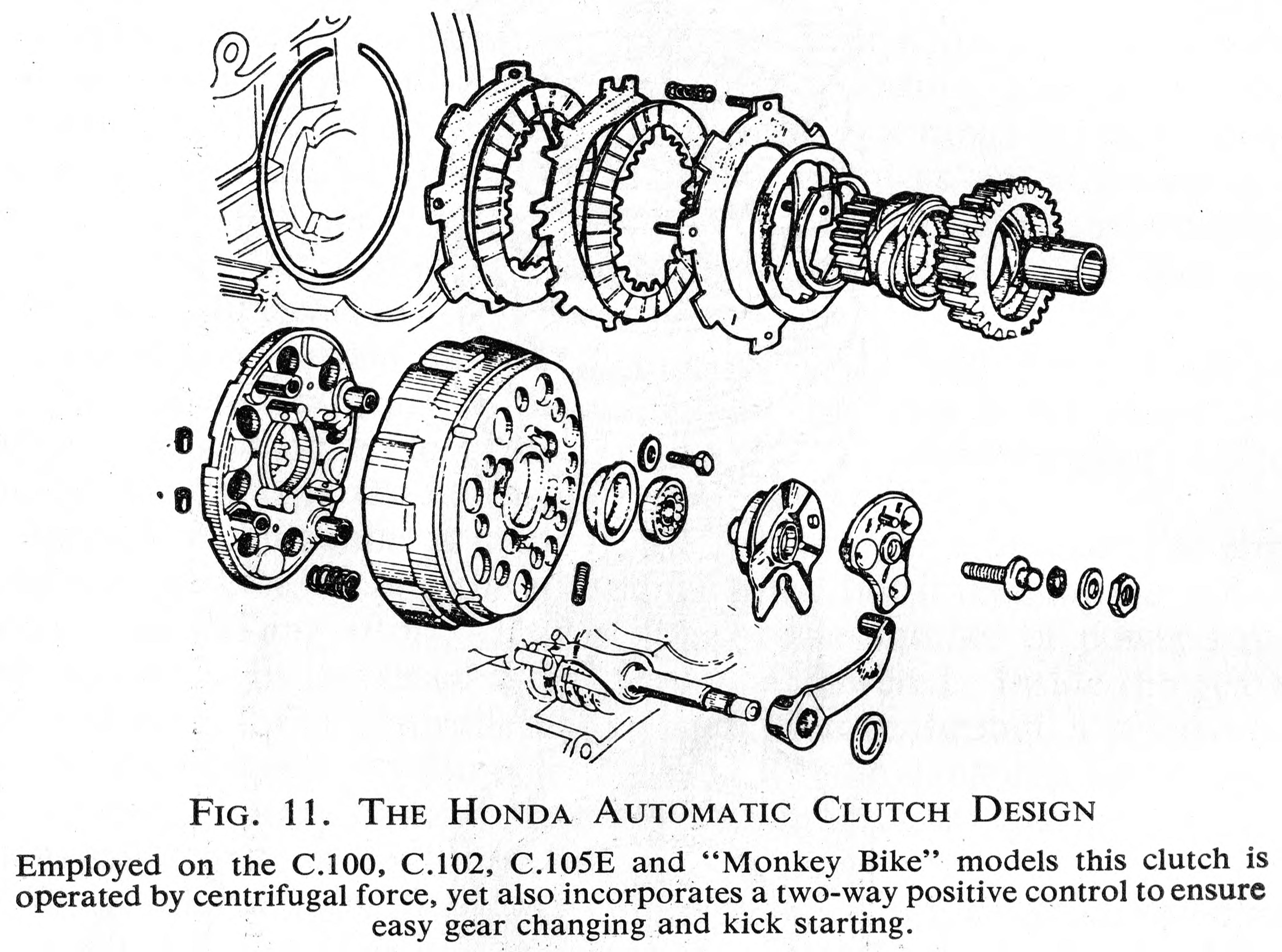 The Honda Automatic Clutch Design All Data For Ss50 Wiring Diagram Boh C100 C102 C105e Monkey
