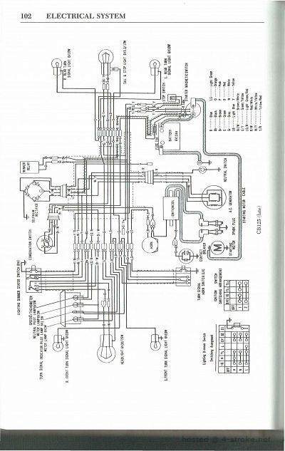 wiring schematic 4 stroke net all the data for your honda honda cb125 late wiring schematic