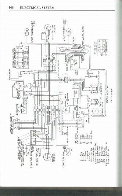 Honda CB175 (up to K6) Wiring Schematic - Honda 4-stroke.net - All the data  for your Honda Motorcycle and Moped!Honda 4-stroke.net