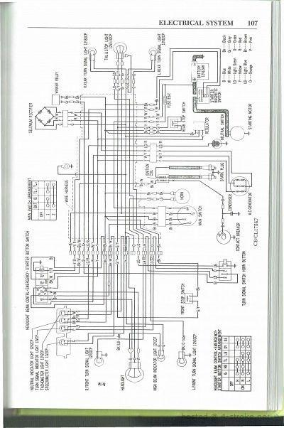 Honda Cb 175 Wiring Diagram - Porsche 911 Fuse Box for Wiring Diagram  SchematicsWiring Diagram Schematics
