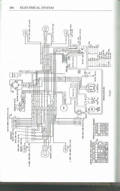 Honda SS125 Wiring Schematic - Honda 4-stroke.net - All the data for your  Honda Motorcycle and Moped!Honda 4-stroke.net