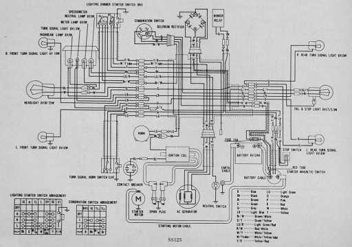 honda ss125 wiring schematic - 4-stroke net