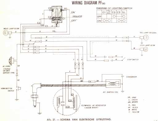 honda c70 wiring diagram wiring schematics and diagrams honda c70 cdi wiring diagram digital