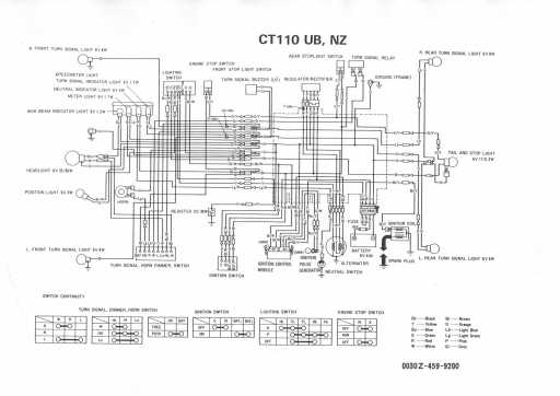 Honda CT110 UB NZ Wiring Schematic - 4-Stroke.net - All the data for ...