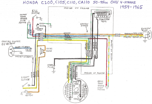 Honda C100 OHV (1959-1965) Wiring Schematic - Honda 4-stroke.net - All the  data for your Honda Motorcycle and Moped!4-Stroke.net