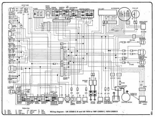 Wiring Schematic for Honda CX500B (1979-1981) (UK)