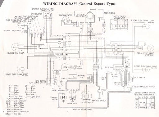 honda cd 175 wiring diagram