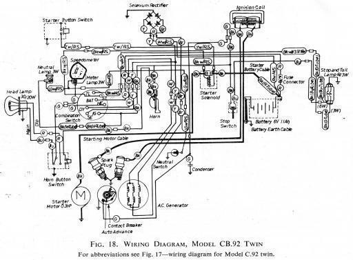 Honda Cb77 Wiring Diagram on Honda C72 Electrical Car Wiring Diagram