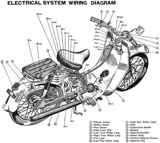Honda C100 Poster (1959)