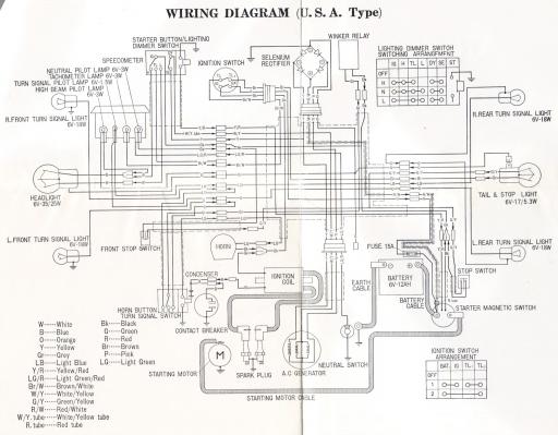 Honda Cd175 Usa  1969  Wiring Schematic