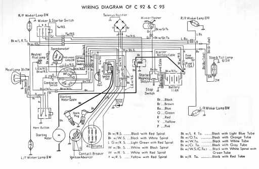 wiring diagram honda c92 wire data schema u2022 rh kiymik co 2012 Honda Civic Transmission Wire Diagram 92 96 Honda Civic Alternater Wiring Schematics