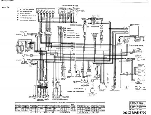 honda cbr900  1995  wiring schematic - 4-stroke net