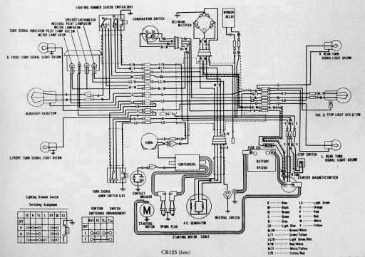honda cb125 wiring diagram auto electrical wiring diagram u2022 rh 6weeks co uk