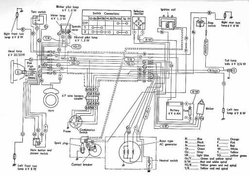 Honda S90 Wiring Pic - Wiring Diagram All on honda ct70 parts diagram, honda ct70 engine, honda ct70 cylinder head, honda ct70 flywheel, honda ct70 specifications, trail 90 wiring diagram, honda ct70 headlight, saab 9-7x wiring diagram, honda ct70 mini trail, honda ct70 fuel tank, honda ct70 air cleaner, honda ct70 exhaust, honda trail 70 carburetor diagram, honda ct70 parts catalog, honda motorcycle wiring schematics, honda ct70 turn signals, honda ct70 frame, saturn l-series wiring diagram, honda ct70 tires, honda ct70 carb diagram,
