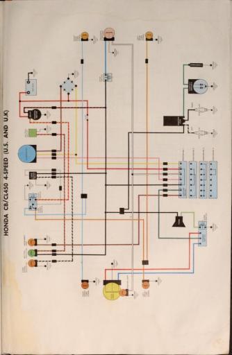 Miraculous 1974 Honda Cb450 Wiring Diagram Basic Electronics Wiring Diagram Wiring Database Gramgelartorg