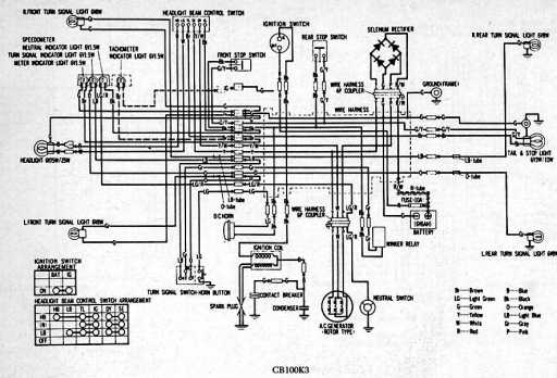 [DIAGRAM_3NM]  Honda CB100 K3 Wiring Schematic - Honda 4-stroke.net - All the data for  your Honda Motorcycle and Moped! | Honda Cb100 Wiring Diagram |  | 4-Stroke.net