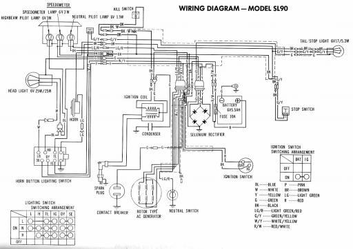 Wiring schematic for Honda SL90