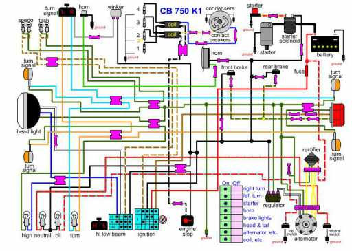 Wiring Schematic - Honda 4-stroke.net - All the data for ... on