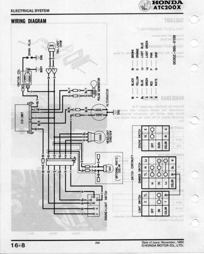 Wiring schematic for Honda ATC200X (1982)