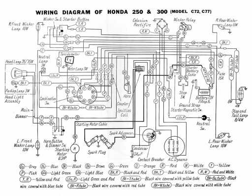 wiring schematic 4 stroke net all the data for your honda honda c77 wiring schematic