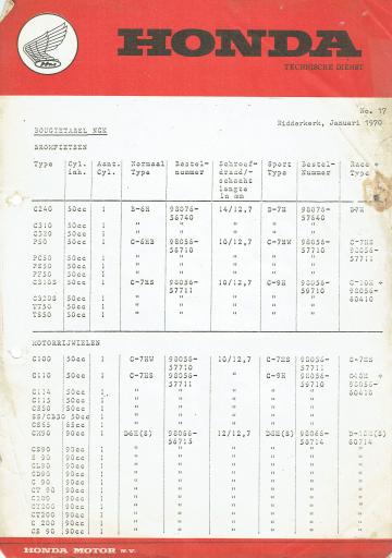 Servicebulletin 17 (1970)