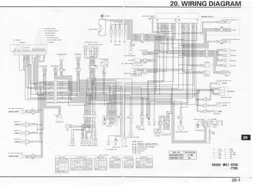 cbr900rr ignition wiring diagram cbr900rr printable wiring 2000 honda cbr 929 wiring diagram jodebal com source