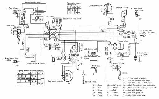 honda c65  clymer  wiring schematic - 4-stroke net