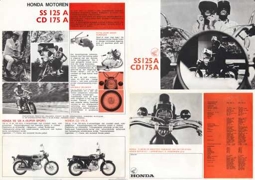 Honda CD175A Brochure (Large)