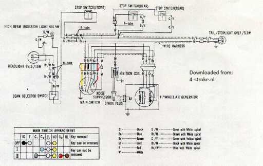 honda z50ak1 wiring diagram honda discover your wiring diagram wiring schematic 4stroke all the data for your honda