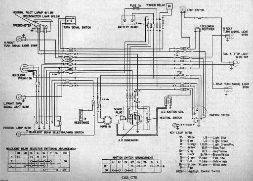 Honda C70 Wiring Schematic - Honda 4-stroke.net - All the data for your  Honda Motorcycle and Moped!4-Stroke.net