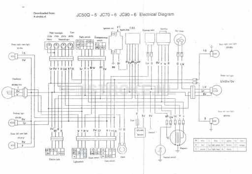 Jgsh B together with Vip Cc Scooter Wiring Diagram This Shows A Typical Scooters Starting Circuit as well Urbancarb X as well Yamaha Zuma further T System X C. on honda moped wiring diagram