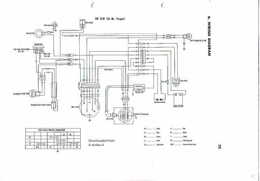 2004 honda civic radio wiring diagram honda honda st50 uk wiring schematic - 4-stroke.net - all the ... wiring diagram honda pa 50