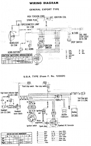 Honda Z50 General Export  1969  Wiring Schematic
