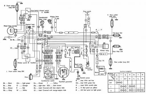 Wiring schematic for Honda S50