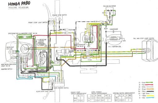Peachy Wiring Diagram Honda Astrea Grand Wiring Diagram Panel Wiring 101 Capemaxxcnl