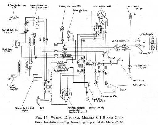 Honda C105 Wiring Diagram - Technical Diagrams on