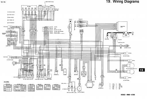 caf1a3dfb505ffed0d024130f58c5cfa honda cbr900 (1993 1994) wiring schematic 4 stroke net all honda c100 wiring diagram at gsmx.co