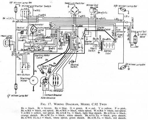 wiring diagram honda c92 wire data schema u2022 rh kiymik co Honda CR 250 Wire Diagram Honda CR 250 Wire Diagram