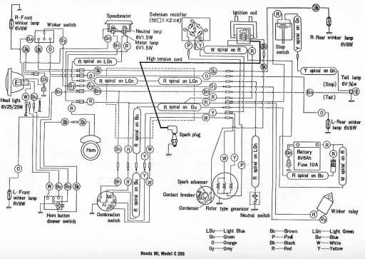 honda c200 wiring schematic 4 stroke net all the data for your rh 4 stroke net