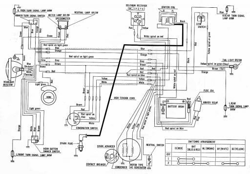 Honda Cd90 Wiring Schematic Honda 4 Stroke Net All The Data For Your Honda Motorcycle And Moped