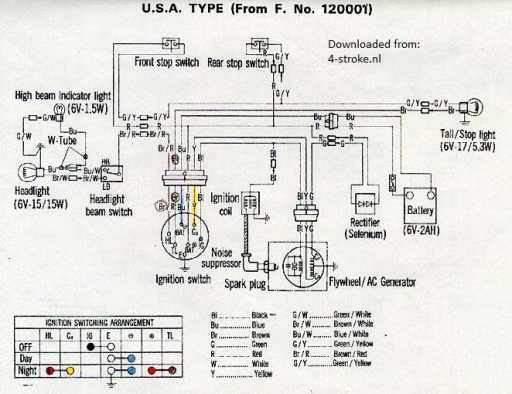 wiring schematic 4 stroke net all the data for your honda honda z50ak1 wiring schematic