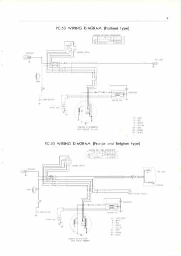 honda pc50 for nl  fr and be  1968  wiring schematic