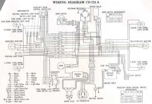 honda cd175a  1969  wiring schematic - 4-stroke net