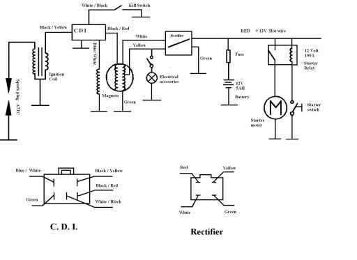 honda lifan wiring schematic - 4-stroke net