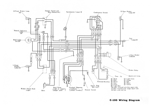 100 pair wiring diagram schematic honda c100 wiring schematic - 4-stroke.net - all the data ... #11