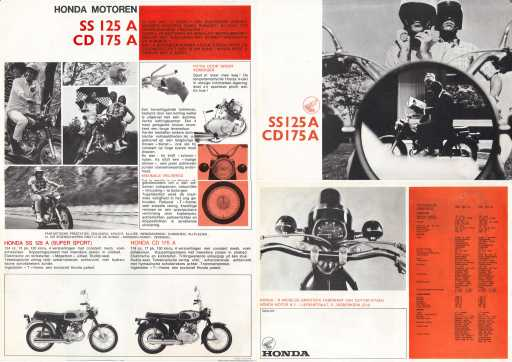 Honda CD175A Brochure (Small)