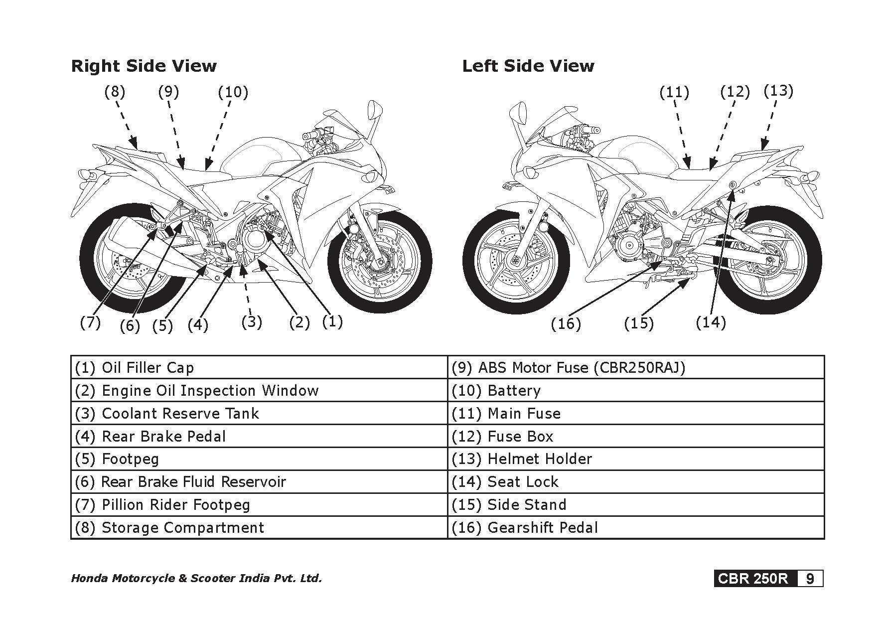 honda cbr250r owners manual